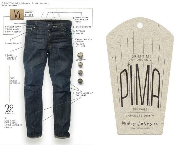 Nudie Jeans Organic PIMA Grim Tim Selvedge jeans after 2 weeks wear