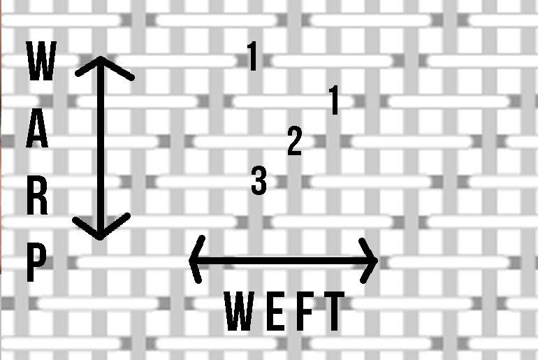 3x1diagram1