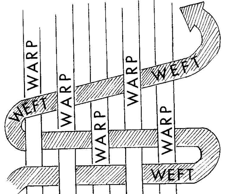 warpweft copy