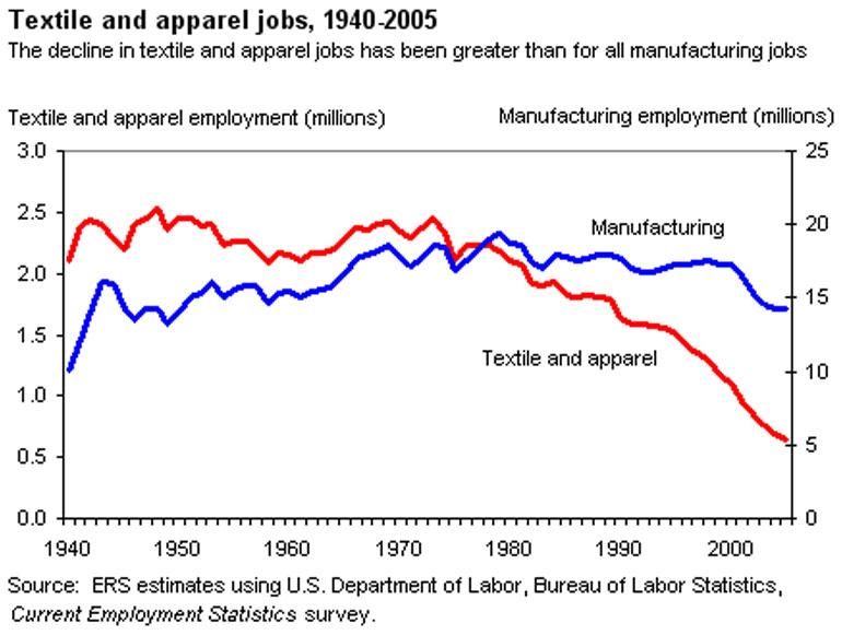 nafta_jobs