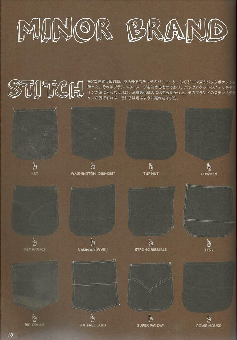 Rare Workwear Denim Brands Back Pocket Stitching