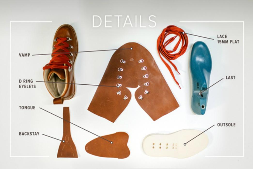 Crary Boots Kickstarter Boot Details