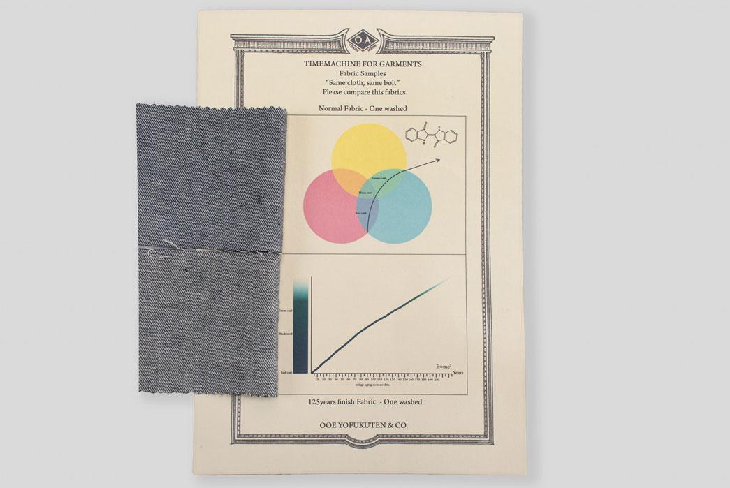 ooe-yofuketen-x-standard-strange-oa02xx-1966-one-wash-time-machine-jeans-cloth