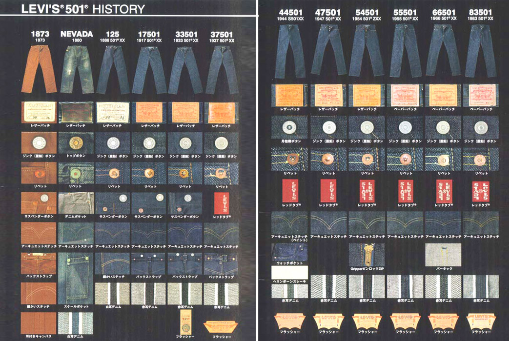 a-nice-overview-of-some-but-not-all-of-the-different-variations-of-501s-since-1873-image-via-jeansdenim-fr