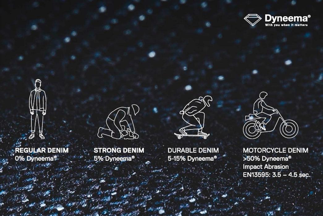 dyneema-denim-chart